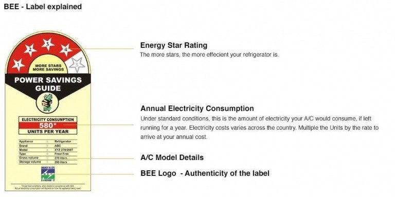 BEE star ratings of Inverter AC