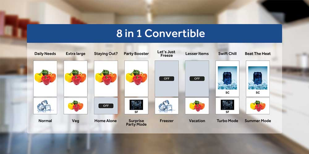 Haier 8 in 1 Convertible Refrigerator
