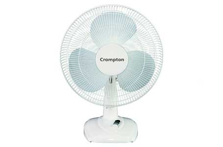 Best Table Fan in India 2021 - Reviews And Buyer's Guide 2