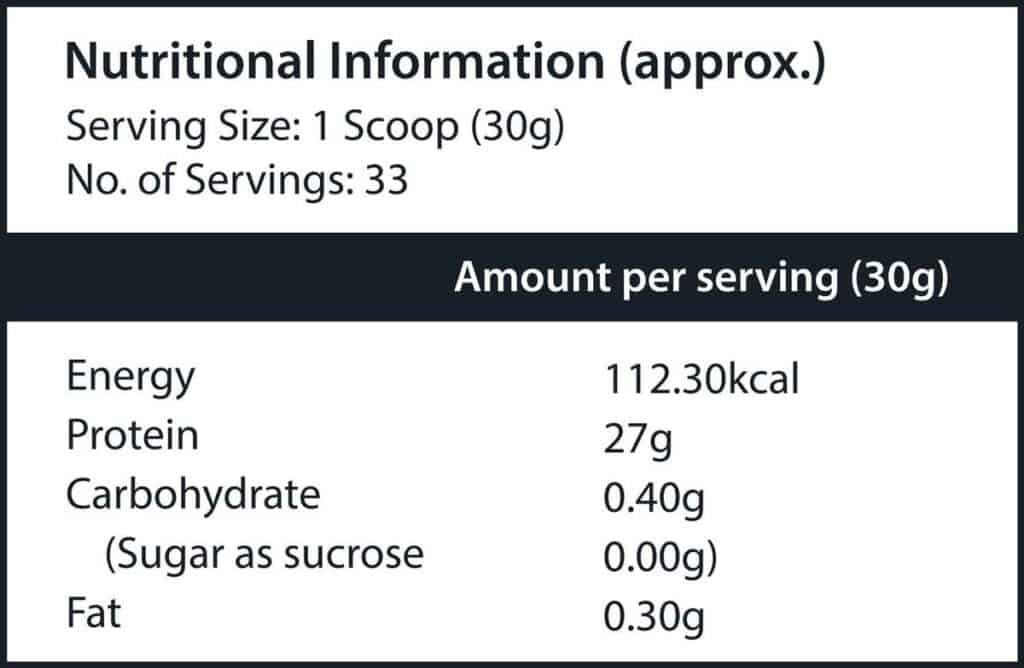 Whey Protein Protein Content