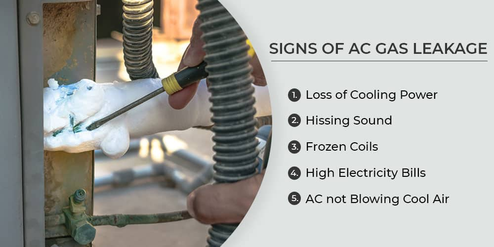 Signs of AC Gas Leakage