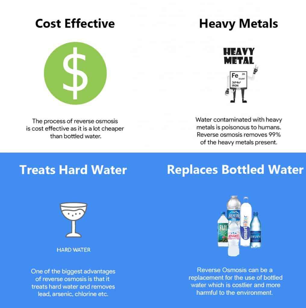 Advantages Of Reverse Osmosis