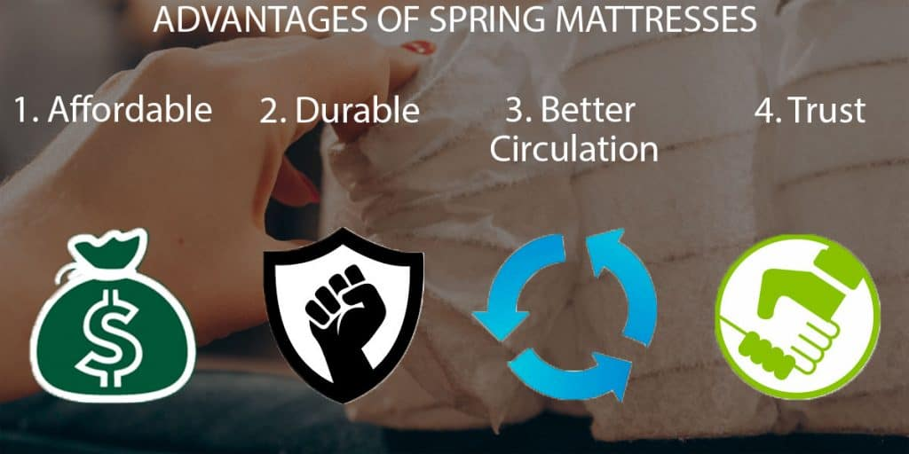 What Are The Known Benefits of Spring Mattresses?