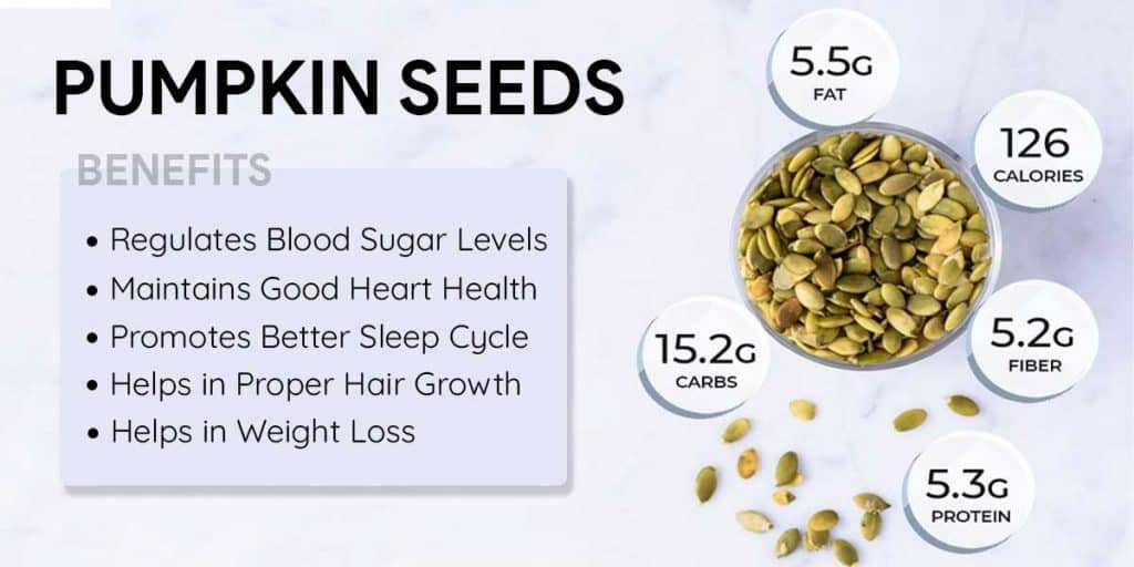 Are There Any Known Side Effects of Topical Pumpkin Seed Use