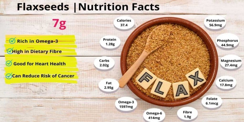 Flax Seeds Benefits for Hair and Skin 1