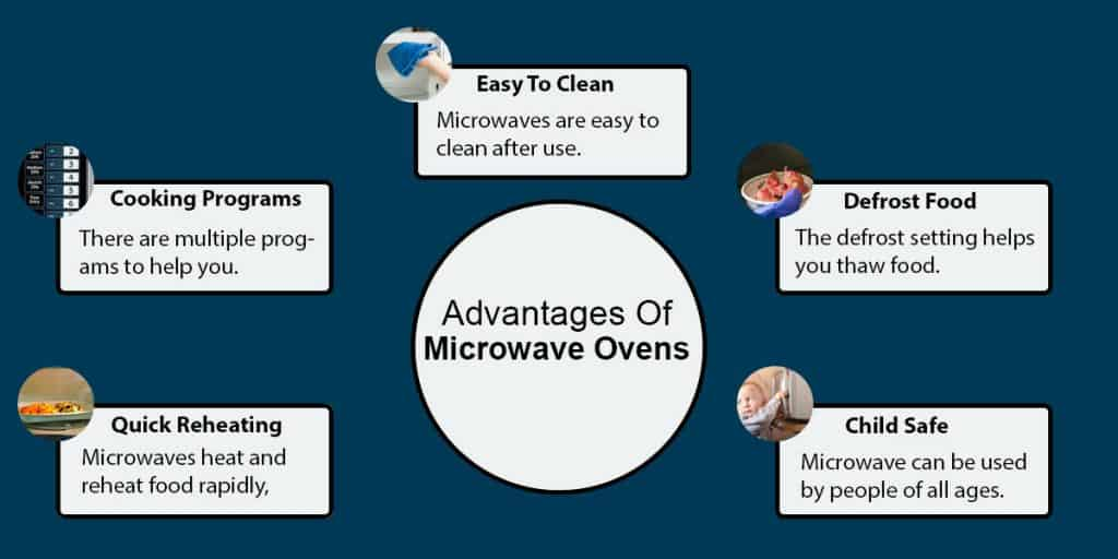 Advantages Of Microwave Ovens
