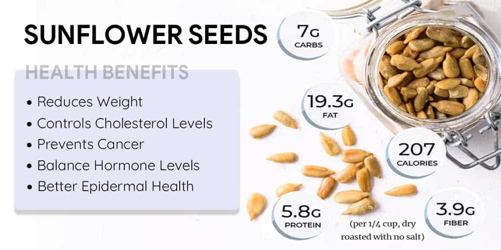 Sunflower Seeds Health Benefits and Nutrition Facts