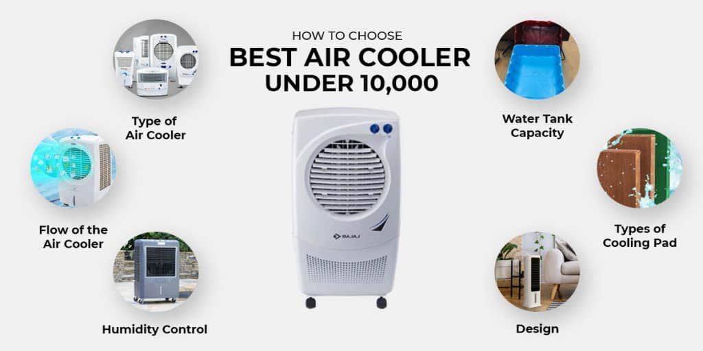 How To Choose The Best Air Cooler Under 10000