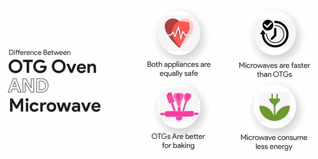 What Is The Difference Between Microwave And OTG?